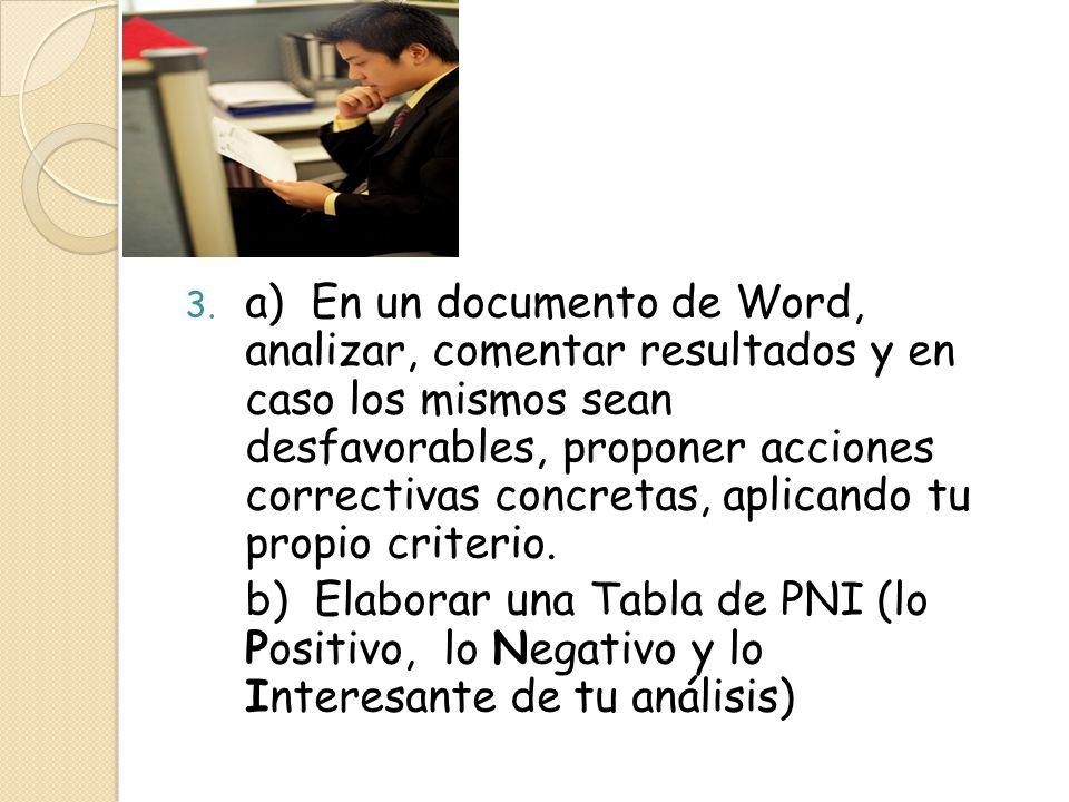 3. a) En un documento de Word, analizar, comentar resultados y en caso los mismos sean desfavorables, proponer acciones correctivas concretas, aplican