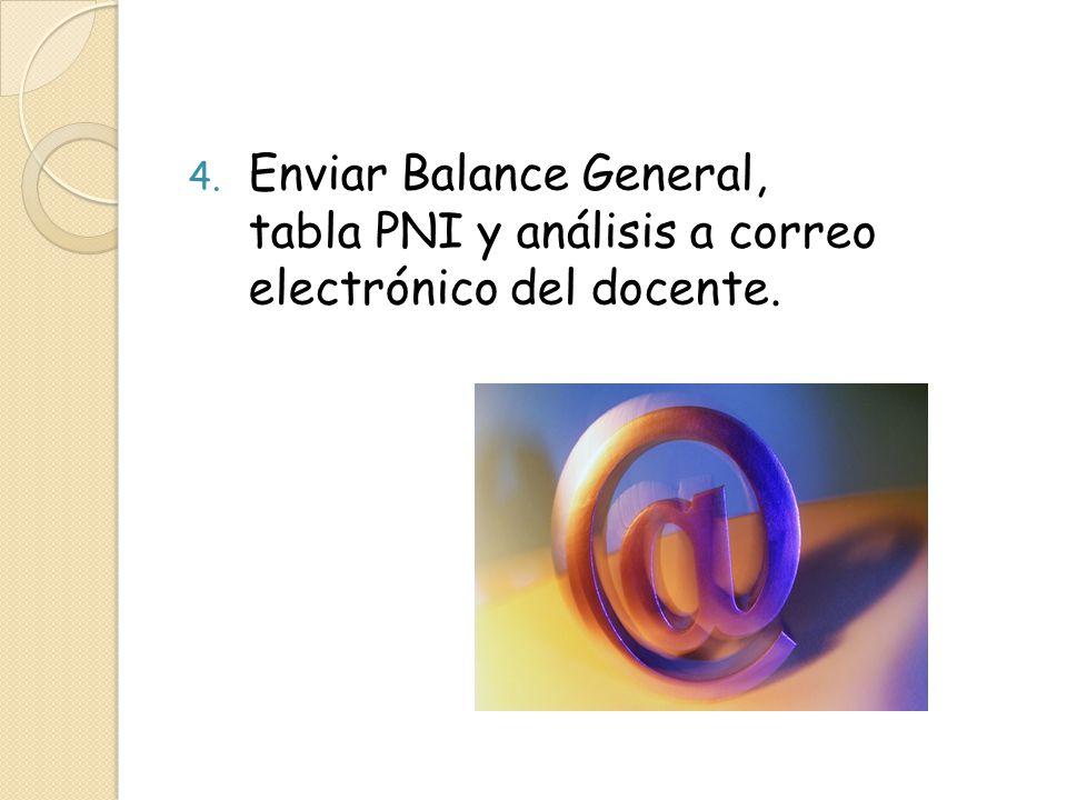 4. Enviar Balance General, tabla PNI y análisis a correo electrónico del docente.