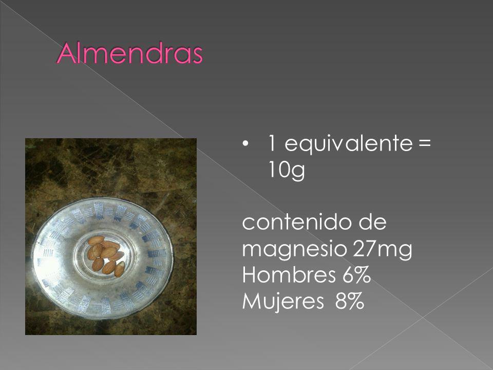 1 equivalente = 10g contenido de magnesio 27mg Hombres 6% Mujeres 8%