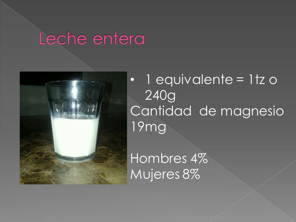 1 equivalente = 1tz o 240g Cantidad de magnesio 19mg Hombres 4% Mujeres 8%