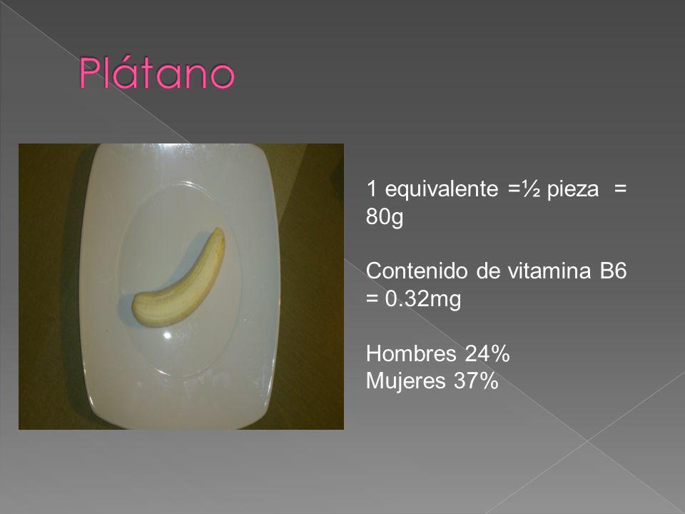 1 equivalente =½ pieza = 80g Contenido de vitamina B6 = 0.32mg Hombres 24% Mujeres 37%