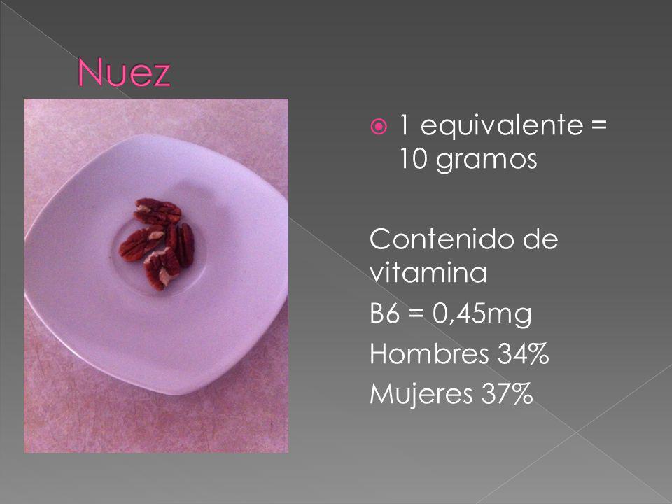 1 equivalente = 10 gramos Contenido de vitamina B6 = 0,45mg Hombres 34% Mujeres 37%