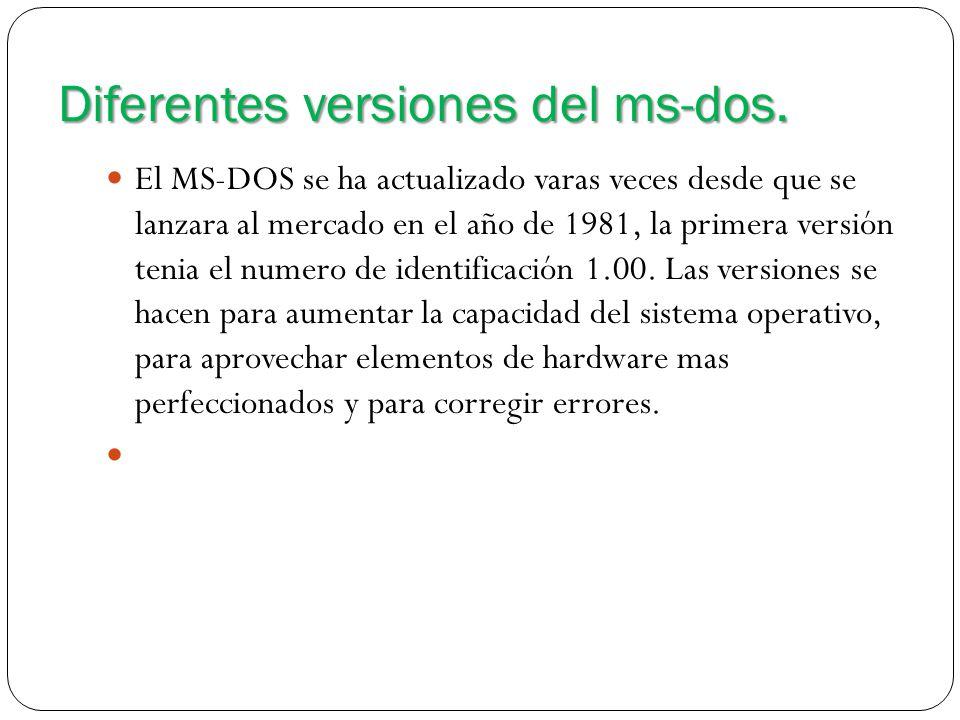 Diferentes versiones del ms-dos. El MS-DOS se ha actualizado varas veces desde que se lanzara al mercado en el año de 1981, la primera versión tenia e