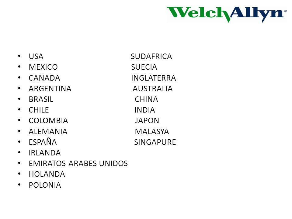 USA SUDAFRICA MEXICO SUECIA CANADA INGLATERRA ARGENTINA AUSTRALIA BRASIL CHINA CHILE INDIA COLOMBIA JAPON ALEMANIA MALASYA ESPAÑA SINGAPURE IRLANDA EMIRATOS ARABES UNIDOS HOLANDA POLONIA