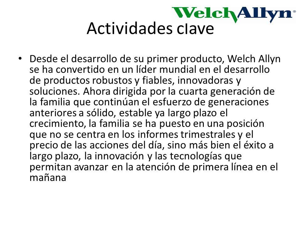 Actividades clave Desde el desarrollo de su primer producto, Welch Allyn se ha convertido en un líder mundial en el desarrollo de productos robustos y fiables, innovadoras y soluciones.