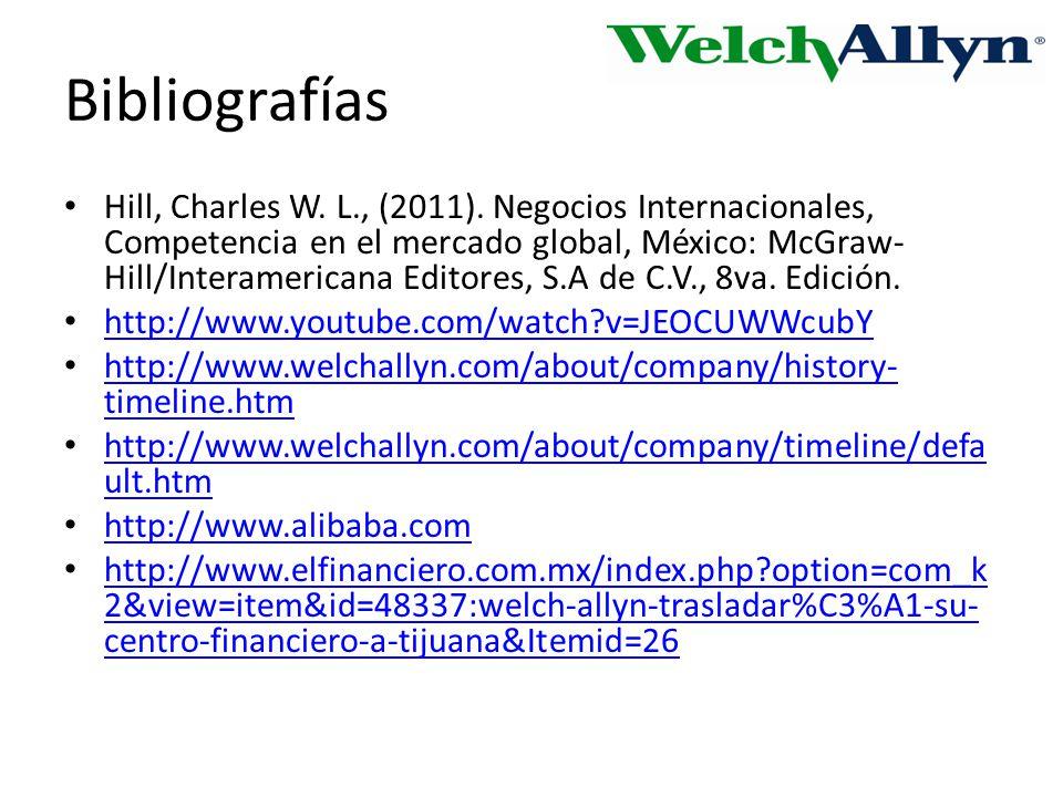 Bibliografías Hill, Charles W.L., (2011).