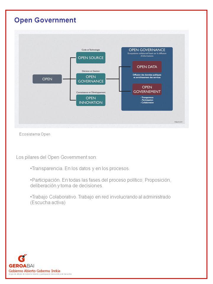 Open Government Ecosistema Open Los pilares del Open Government son: Transparencia. En los datos y en los procesos. Participación. En todas las fases