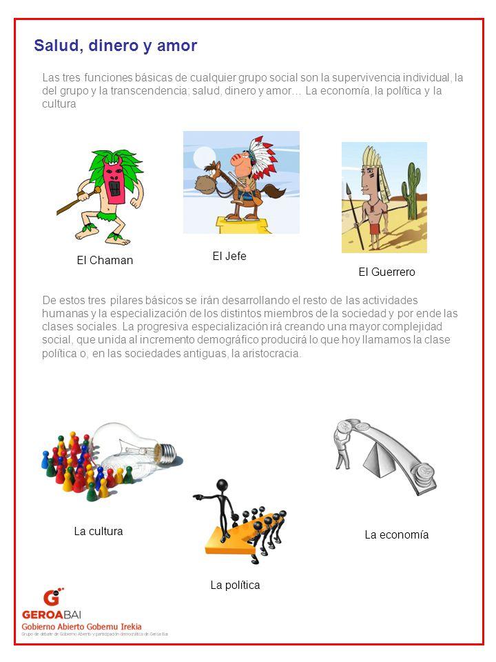 Democracia líquida (I) La Democracia líquida, democracia delegativa o democracia 4.0 es la democracia directa con delegación de voto.