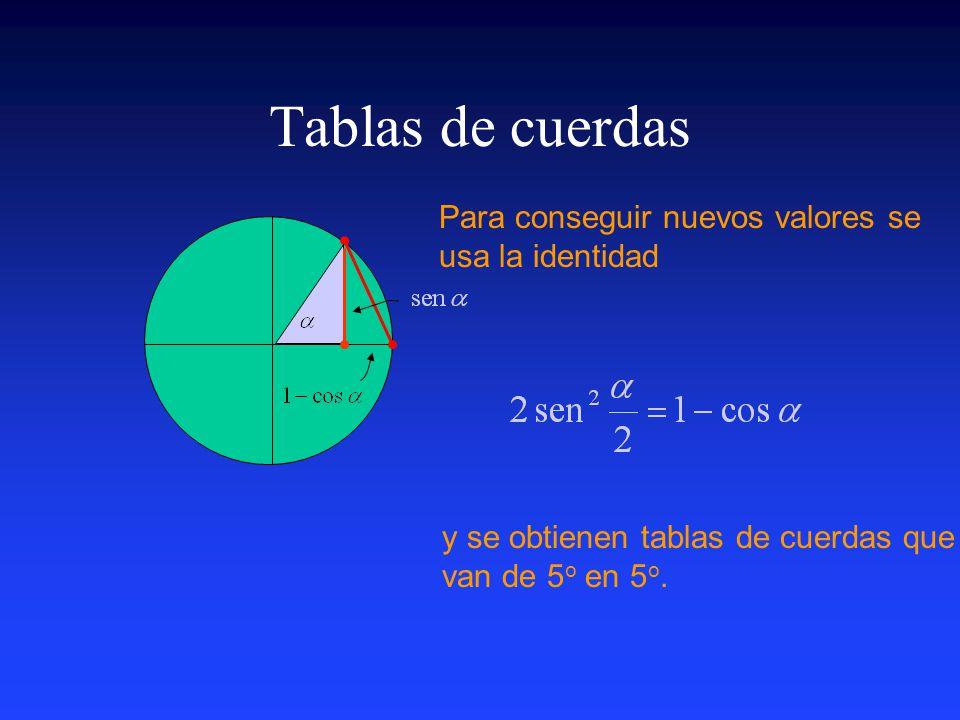 Tablas de cuerdas Para conseguir nuevos valores se usa la identidad y se obtienen tablas de cuerdas que van de 5 o en 5 o.