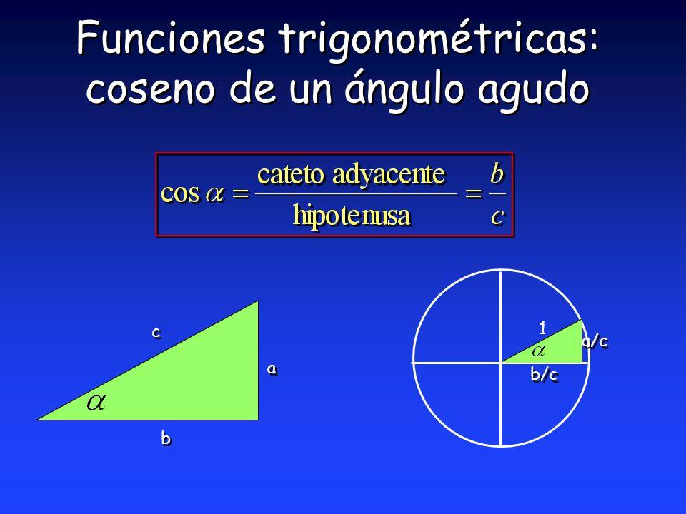 Funciones trigonométricas: coseno de un ángulo agudo a a b b c c b/c a/c 1