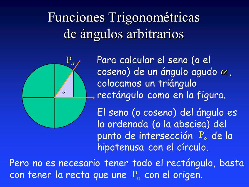 Funciones Trigonométricas de ángulos arbitrarios Para calcular el seno (o el coseno) de un ángulo agudo, colocamos un triángulo rectángulo como en la figura.