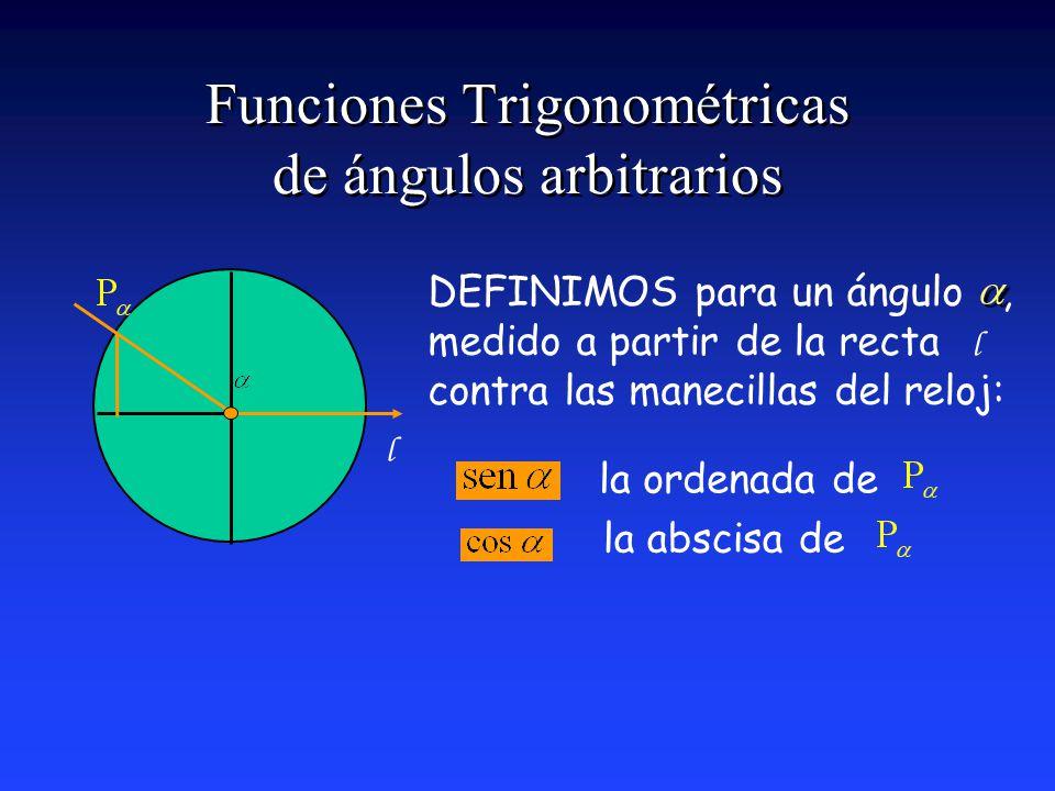 Funciones Trigonométricas de ángulos arbitrarios DEFINIMOS para un ángulo, medido a partir de la recta contra las manecillas del reloj: l la abscisa de la ordenada de l