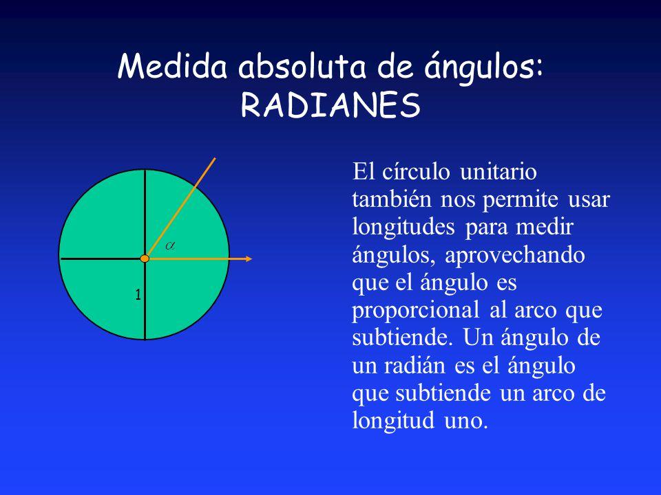 Medida absoluta de ángulos: RADIANES 1 El círculo unitario también nos permite usar longitudes para medir ángulos, aprovechando que el ángulo es proporcional al arco que subtiende.