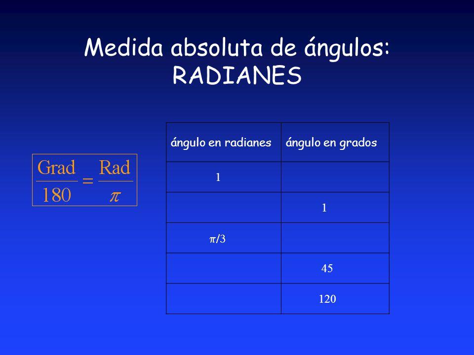 Medida absoluta de ángulos: RADIANES ángulo en radianesángulo en grados 1 1 45 120