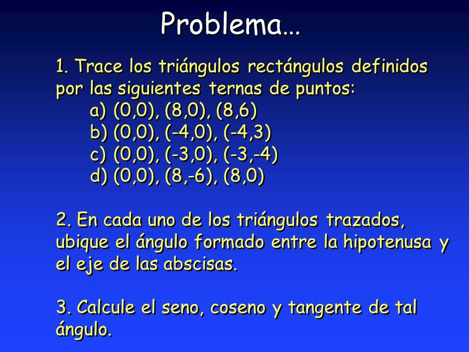 Problema… 1.
