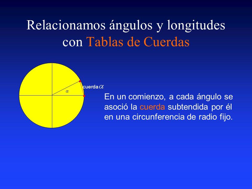 Identidades Trigonométricas 1 Si es el ángulo complementario de, hay un triángulo rectángulo que los tiene como ángulos agudos y se tiene que cos sen