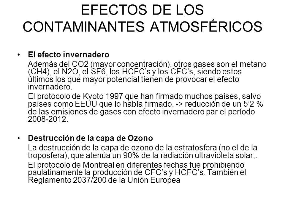 EFECTOS DE LOS CONTAMINANTES ATMOSFÉRICOS El efecto invernadero Además del CO2 (mayor concentración), otros gases son el metano (CH4), el N2O, el SF6, los HCFCs y los CFCs, siendo estos últimos los que mayor potencial tienen de provocar el efecto invernadero.