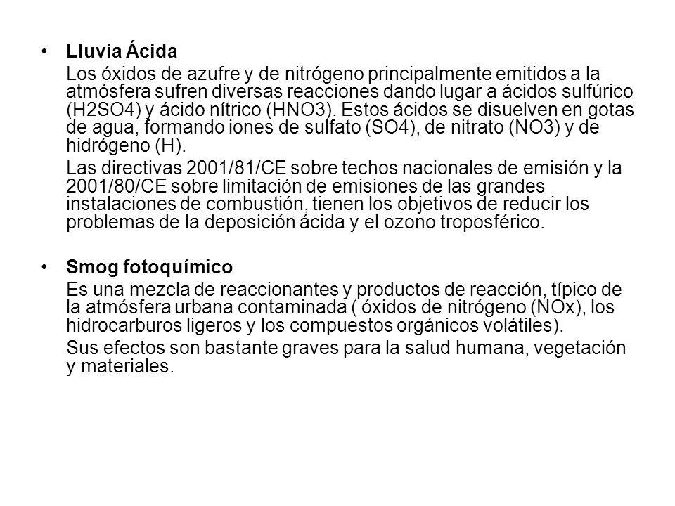 Lluvia Ácida Los óxidos de azufre y de nitrógeno principalmente emitidos a la atmósfera sufren diversas reacciones dando lugar a ácidos sulfúrico (H2SO4) y ácido nítrico (HNO3).