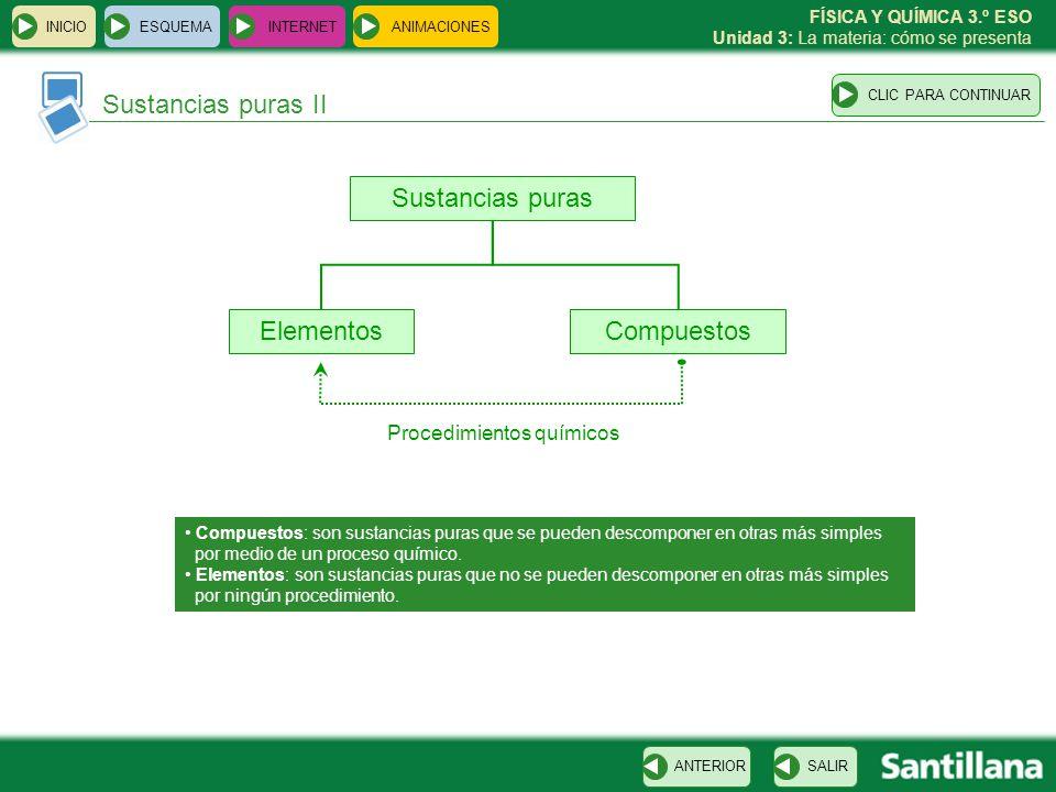 FÍSICA Y QUÍMICA 3.º ESO Unidad 3: La materia: cómo se presenta INICIO ESQUEMA INTERNET SALIRANTERIOR ANIMACIONES Compuestos: son sustancias puras que se pueden descomponer en otras más simples por medio de un proceso químico.