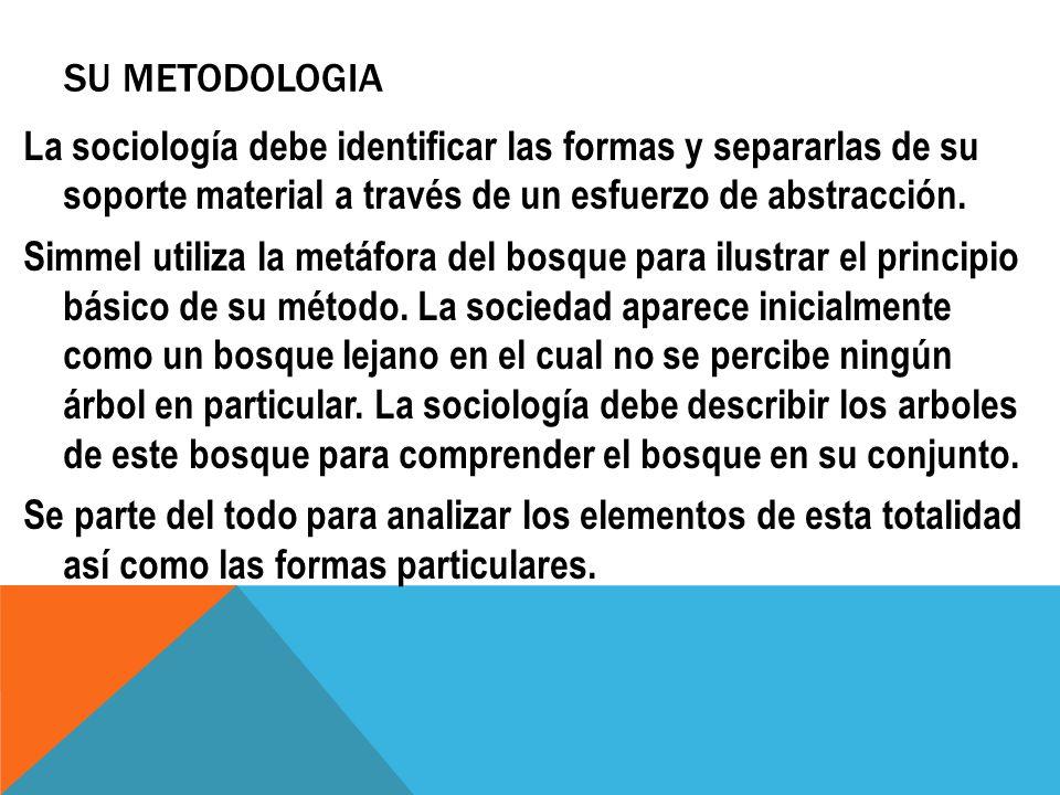 SU METODOLOGIA La sociología debe identificar las formas y separarlas de su soporte material a través de un esfuerzo de abstracción. Simmel utiliza la