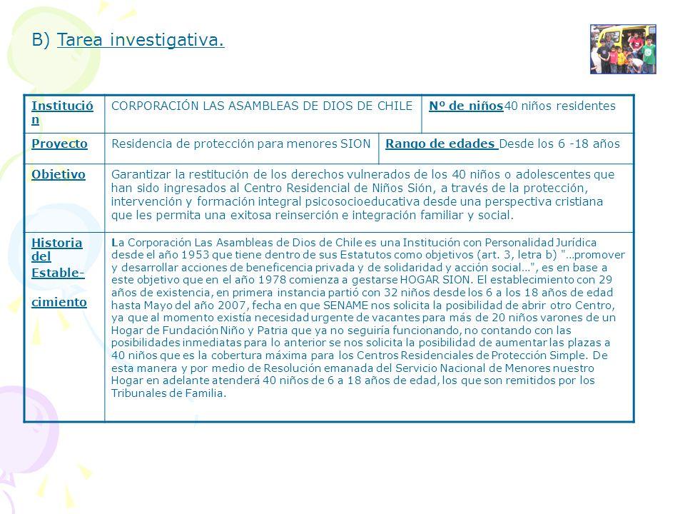 B)Tarea investigativa. Institució n CORPORACIÓN LAS ASAMBLEAS DE DIOS DE CHILENº de niños40 niños residentes ProyectoResidencia de protección para men