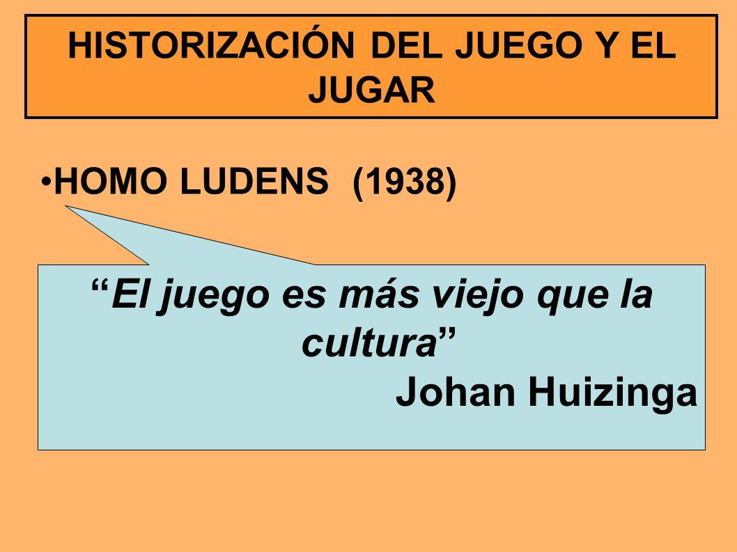 HISTORIZACIÓN DEL JUEGO Y EL JUGAR HOMO LUDENS (1938) El juego es más viejo que la cultura Johan Huizinga