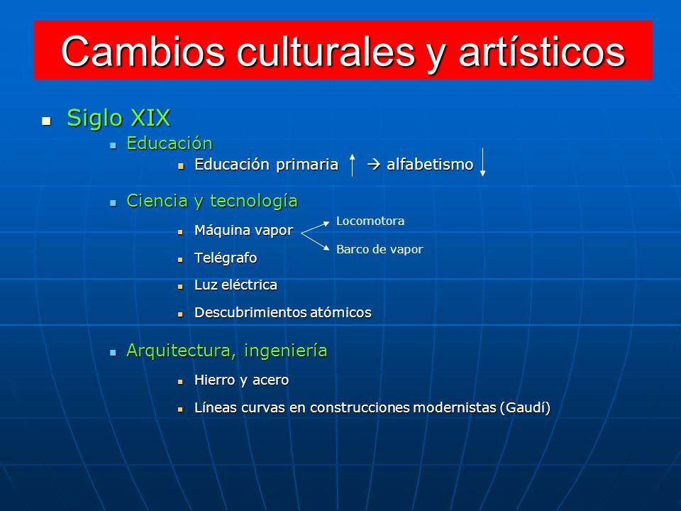 Cambios culturales y artísticos Siglo XIX Siglo XIX Educación Educación Educación primaria alfabetismo Educación primaria alfabetismo Ciencia y tecnol
