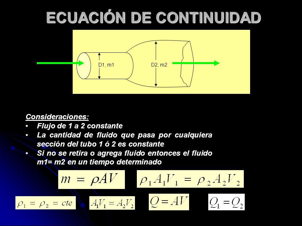 ECUACIÓN DE CONTINUIDAD D1, m1D2, m2 Consideraciones: Flujo de 1 a 2 constante La cantidad de fluido que pasa por cualquiera sección del tubo 1 ó 2 es
