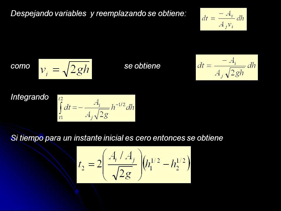 Despejando variables y reemplazando se obtiene: como se obtiene Integrando Si tiempo para un instante inicial es cero entonces se obtiene