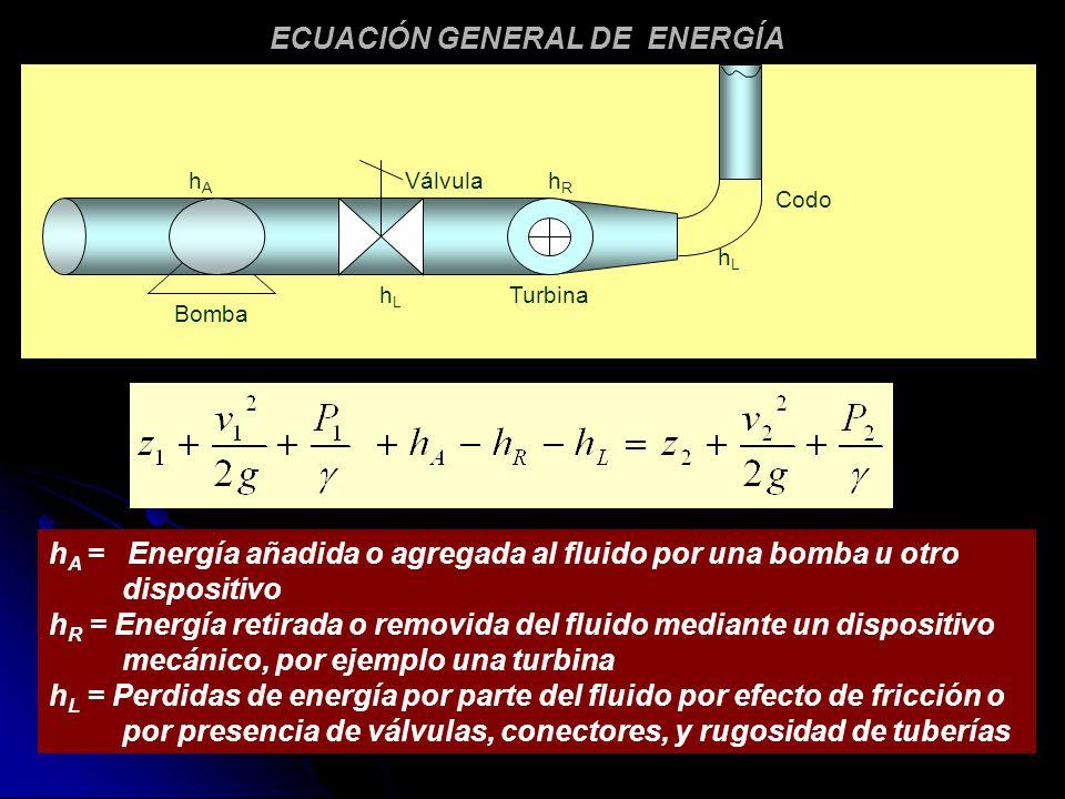 ECUACIÓN GENERAL DE ENERGÍA h A = Energía añadida o agregada al fluido por una bomba u otro dispositivo h R = Energía retirada o removida del fluido m