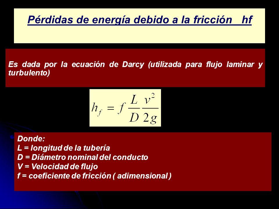 Pérdidas de energía debido a la fricción hf Es dada por la ecuación de Darcy (utilizada para flujo laminar y turbulento) Donde: L = longitud de la tub