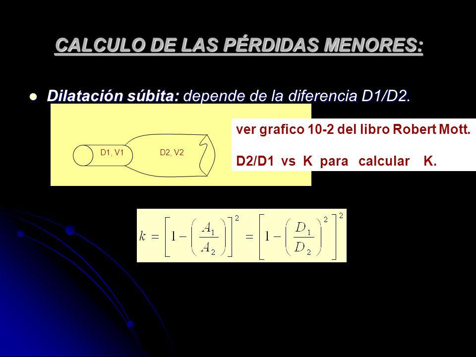CALCULO DE LAS PÉRDIDAS MENORES: Dilatación súbita: depende de la diferencia D1/D2. Dilatación súbita: depende de la diferencia D1/D2. D1, V1D2, V2 ve