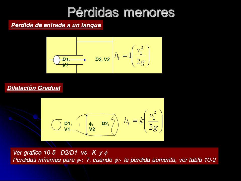 Pérdidas menores Pérdida de entrada a un tanque D2, V2D1, V1 Dilatación Gradual D1, V1, D2, V2 Ver grafico 10-5 D2/D1 vs K y Perdidas mínimas para 7,
