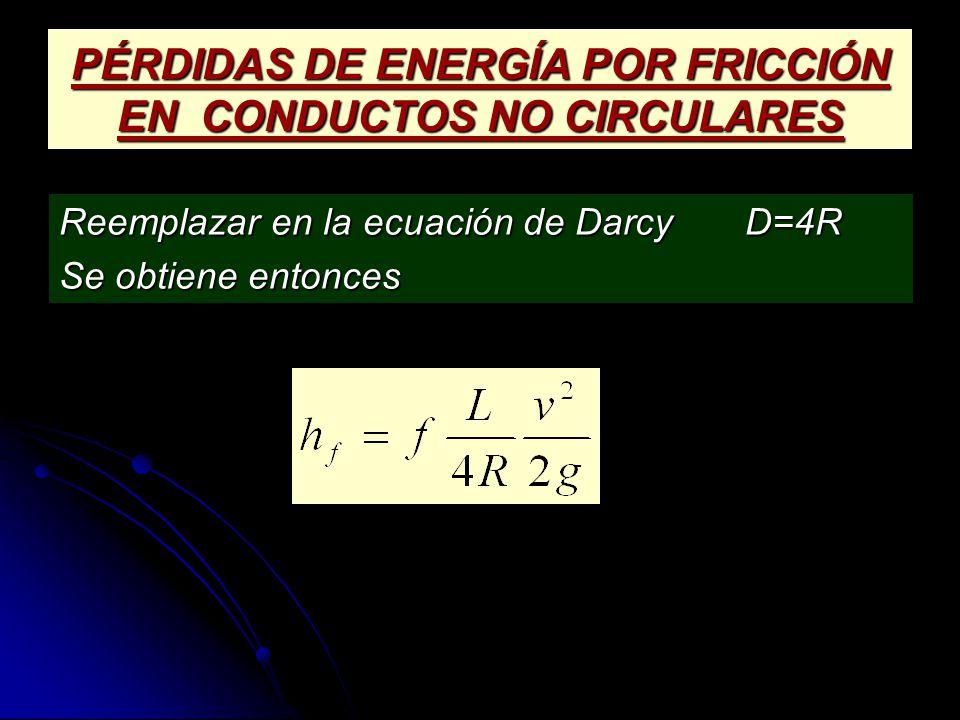 PÉRDIDAS DE ENERGÍA POR FRICCIÓN EN CONDUCTOS NO CIRCULARES Reemplazar en la ecuación de Darcy D=4R Se obtiene entonces