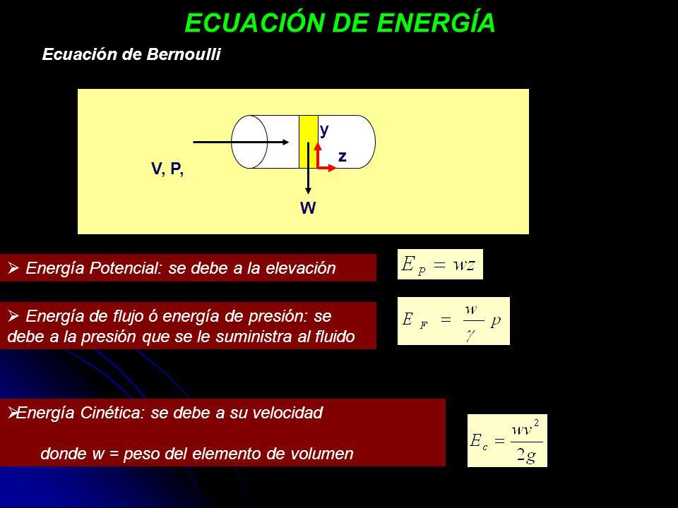 ECUACIÓN DE ENERGÍA W V, P, z y Ecuación de Bernoulli Energía Potencial: se debe a la elevación Energía Cinética: se debe a su velocidad donde w = pes