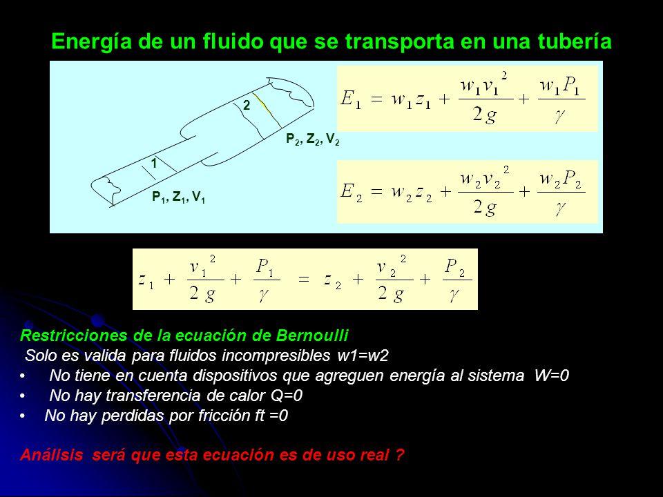 Energía de un fluido que se transporta en una tubería 1 2 P 1, Z 1, V 1 P 2, Z 2, V 2 Restricciones de la ecuación de Bernoulli Solo es valida para fl