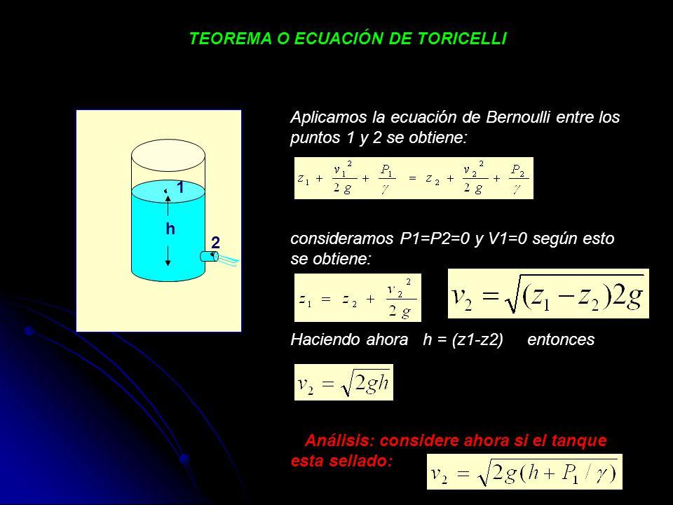 h 1 2 Aplicamos la ecuación de Bernoulli entre los puntos 1 y 2 se obtiene: consideramos P1=P2=0 y V1=0 según esto se obtiene: Haciendo ahora h = (z1-