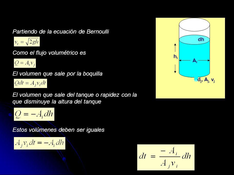 AiAi dh d j, A j, v j hihi Partiendo de la ecuación de Bernoulli Como el flujo volumétrico es El volumen que sale por la boquilla El volumen que sale