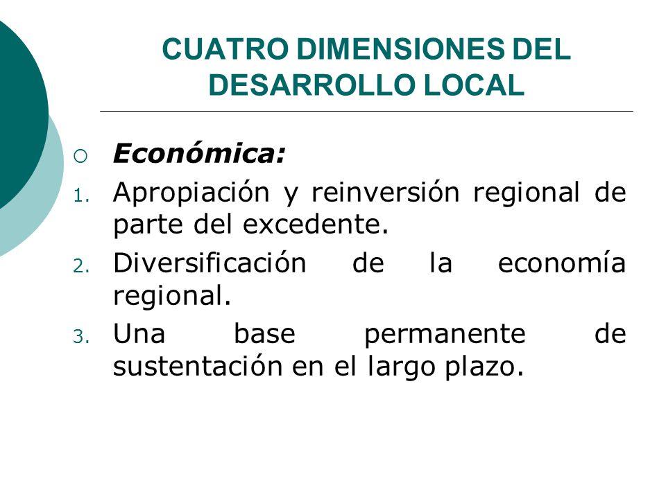 CUATRO DIMENSIONES DEL DESARROLLO LOCAL Económica: 1. Apropiación y reinversión regional de parte del excedente. 2. Diversificación de la economía reg