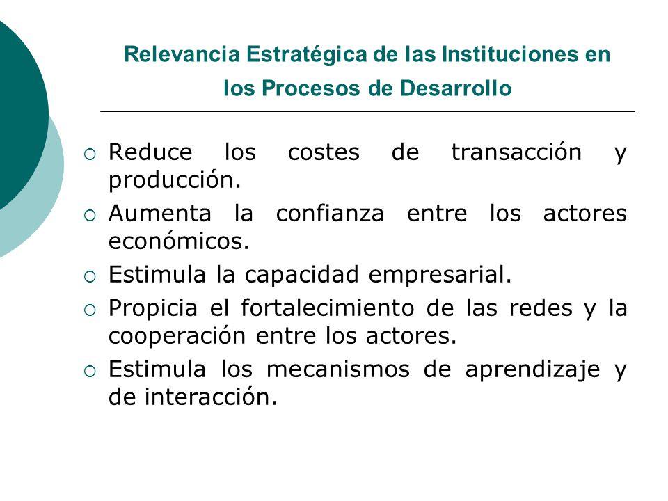 Relevancia Estratégica de las Instituciones en los Procesos de Desarrollo Reduce los costes de transacción y producción. Aumenta la confianza entre lo