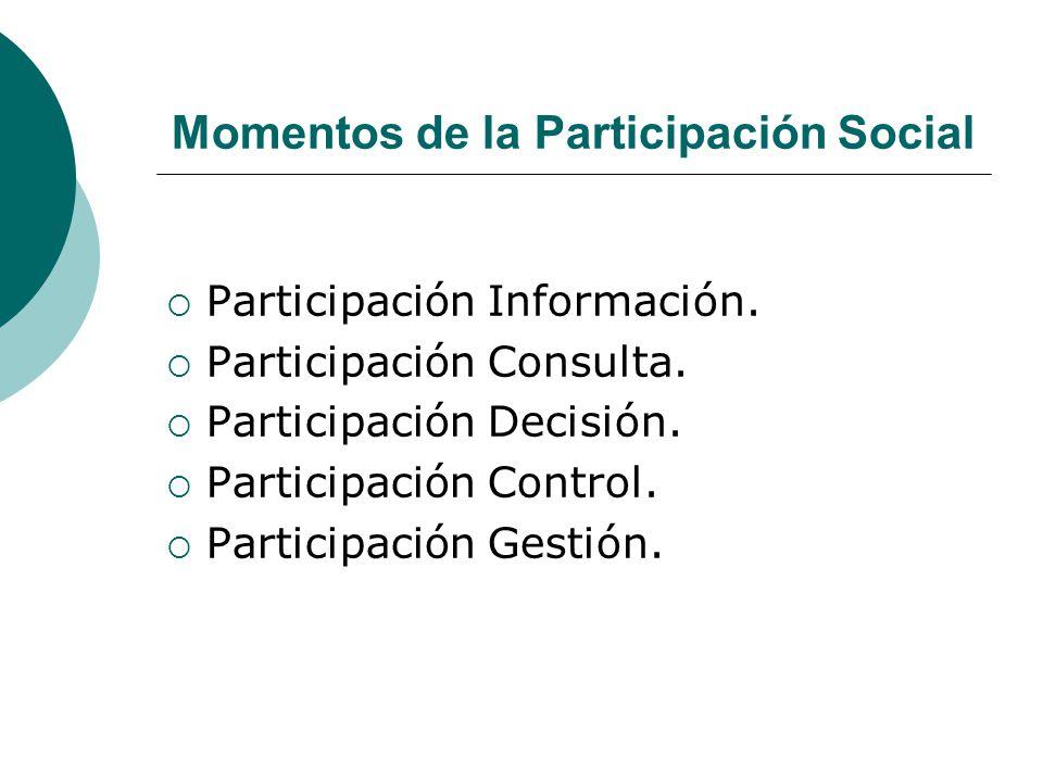 Momentos de la Participación Social Participación Información. Participación Consulta. Participación Decisión. Participación Control. Participación Ge