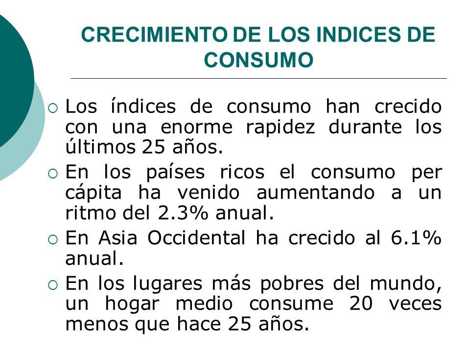 CRECIMIENTO DE LOS INDICES DE CONSUMO Los índices de consumo han crecido con una enorme rapidez durante los últimos 25 años. En los países ricos el co