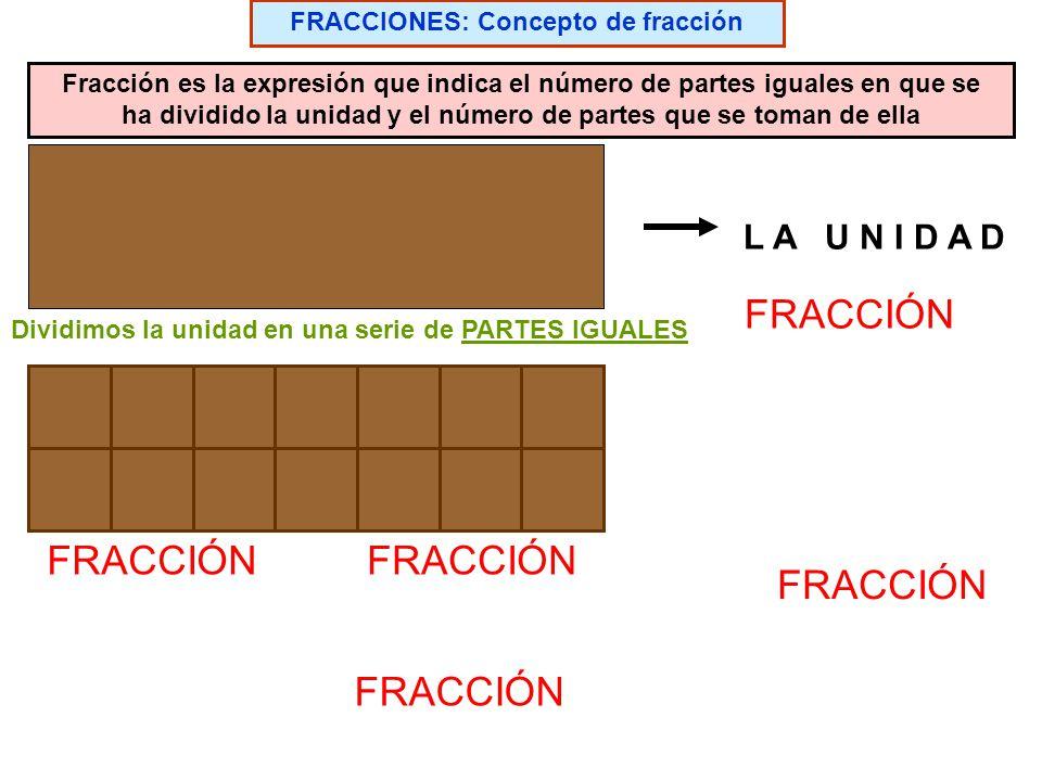 FRACCIONES: Comparación de fracciones con el mismo denominador ¿Cuál de las siguientes fracciones es mayor.