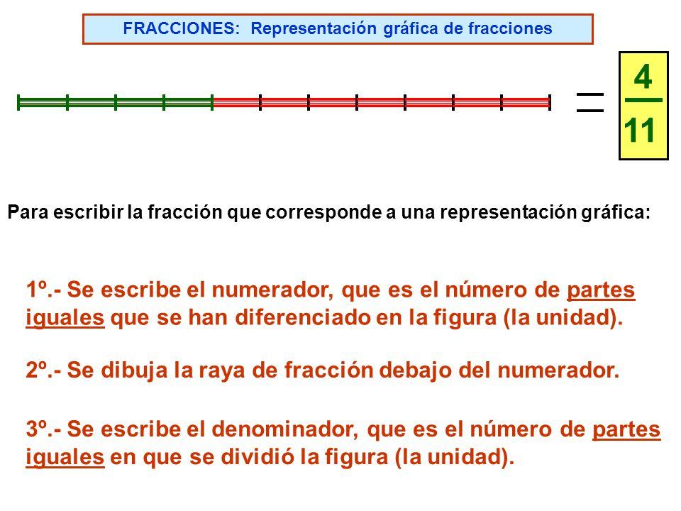 FRACCIONES: Representación gráfica de fracciones Para representar gráficamente una fracción: 3535 1º.- Se dibuja con forma de cuadrado, rectángulo, círculo, línea...