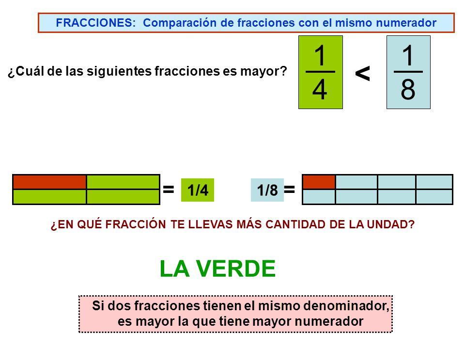 FRACCIONES: Comparación de fracciones con el mismo denominador ¿Cuál de las siguientes fracciones es mayor? 5858 2828 1º.- Se representa la primera :