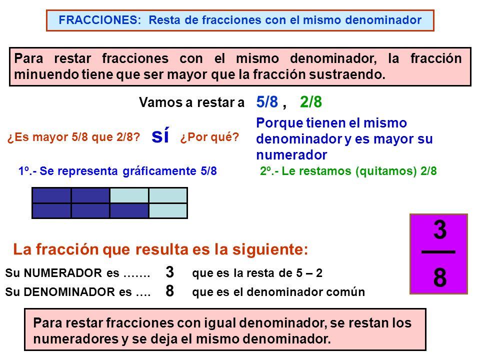 FRACCIONES: Suma de fracciones con el mismo denominador 2/85/8 Vamos a sumar 2/8 y 5/8 1º.- Se representa gráficamente 2/82º.- Se representa gráficamente 5/8 3º.- Colocamos la fracción 2/8 A continuación colocamos la fracción 5/8 La fracción que resulta es la siguiente: Su NUMERADOR es …….