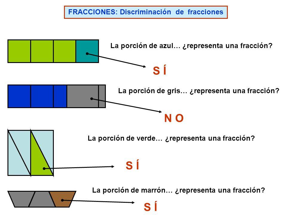 FRACCIONES: Concepto de fracción L A U N I D A D Dividimos la unidad en una serie de PARTES IGUALES FRACCIÓN Fracción es la expresión que indica el nú