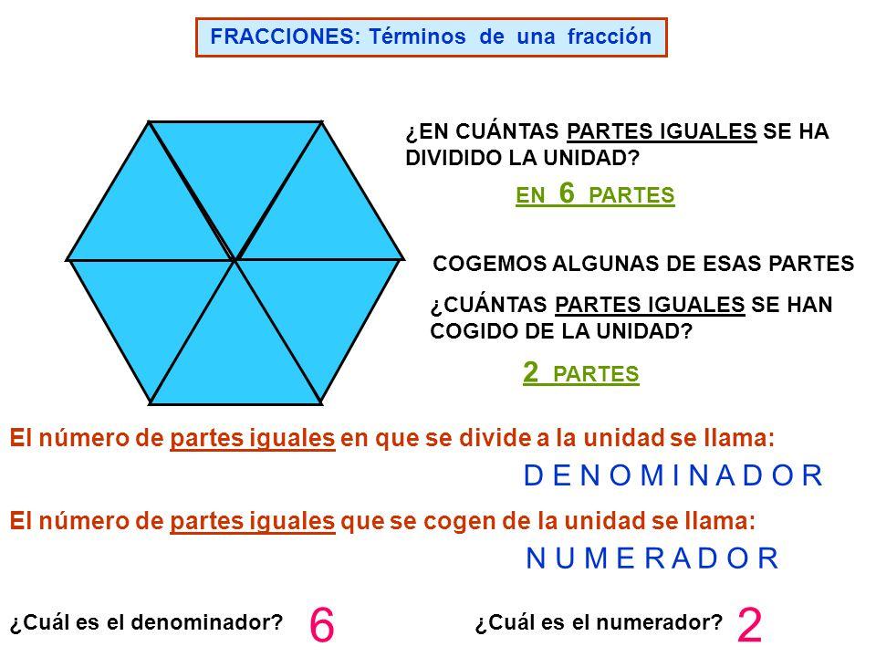 FRACCIONES: Discriminación de fracciones La porción de azul… ¿representa una fracción? S Í La porción de gris… ¿representa una fracción? N O La porció