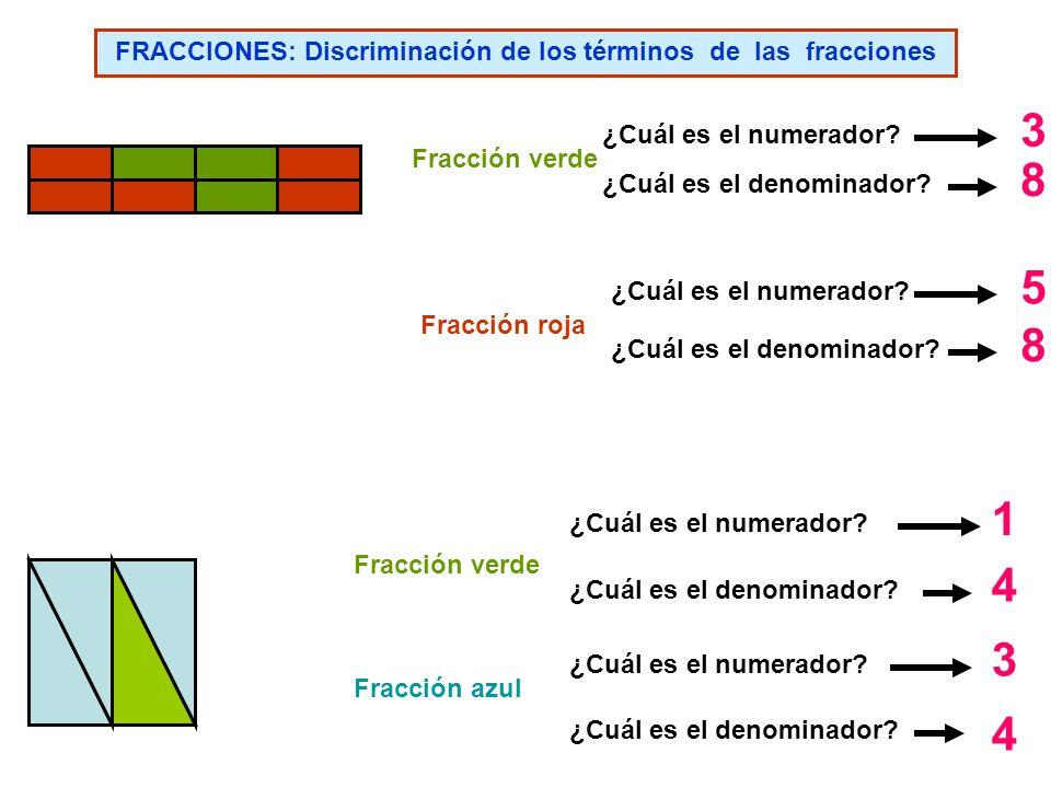 FRACCIONES: Discriminación de los términos de las fracciones ¿Cuál es el numerador.