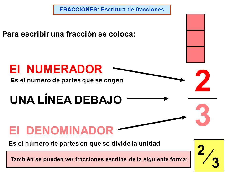 FRACCIONES: Discriminación de los términos de las fracciones ¿Cuál es el numerador? ¿Cuál es el denominador? 3 8 Fracción verde Fracción roja ¿Cuál es